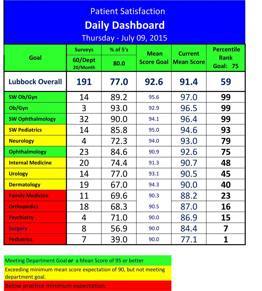 Daily_Dashboard - by place.xlsx