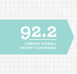 March 2017 Patient Experience Ratings